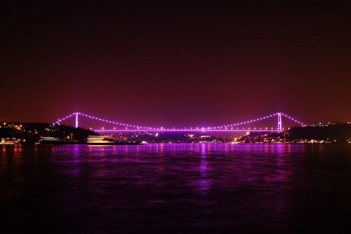 Istanbul Turkey Travel Hub